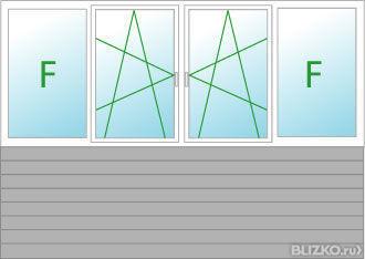 Лоджии пвх от компании качественные окна купить в городе кра.